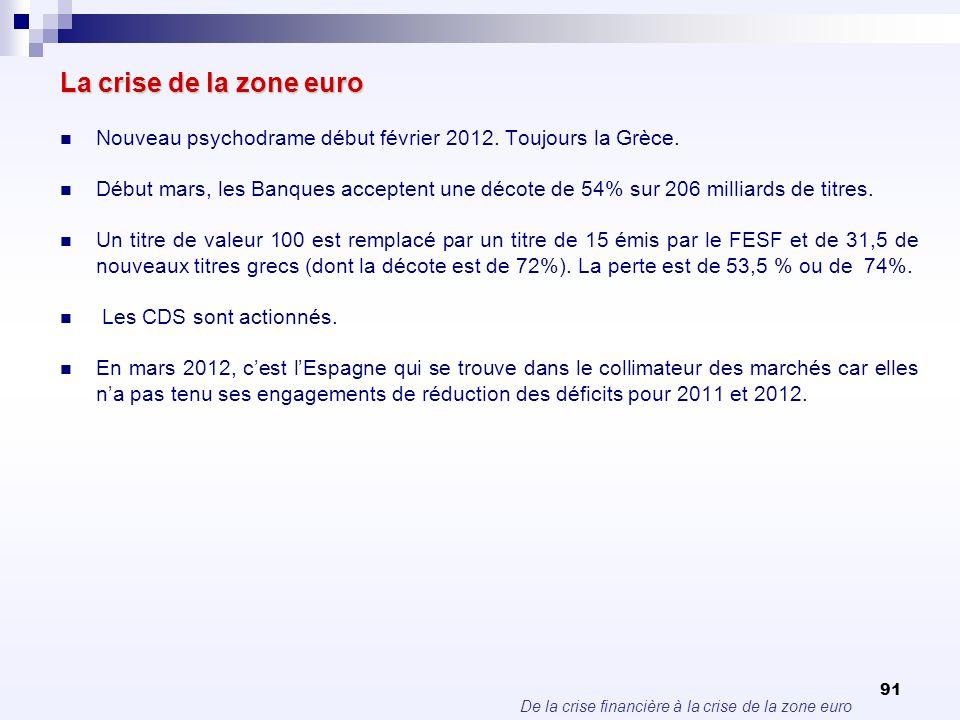 La crise de la zone euro Nouveau psychodrame début février 2012. Toujours la Grèce.
