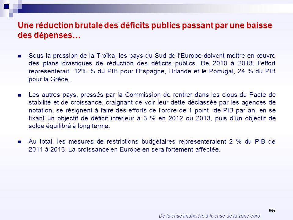 Une réduction brutale des déficits publics passant par une baisse des dépenses…