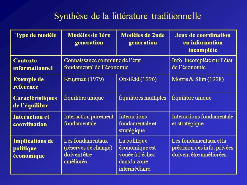 Synthèse de la littérature traditionnelle