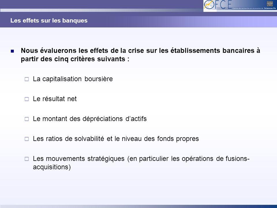 Les effets sur les banques