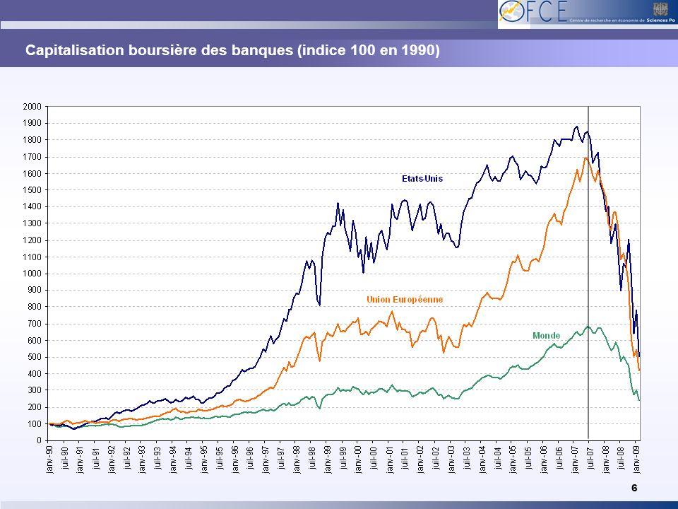 Capitalisation boursière des banques (indice 100 en 1990)