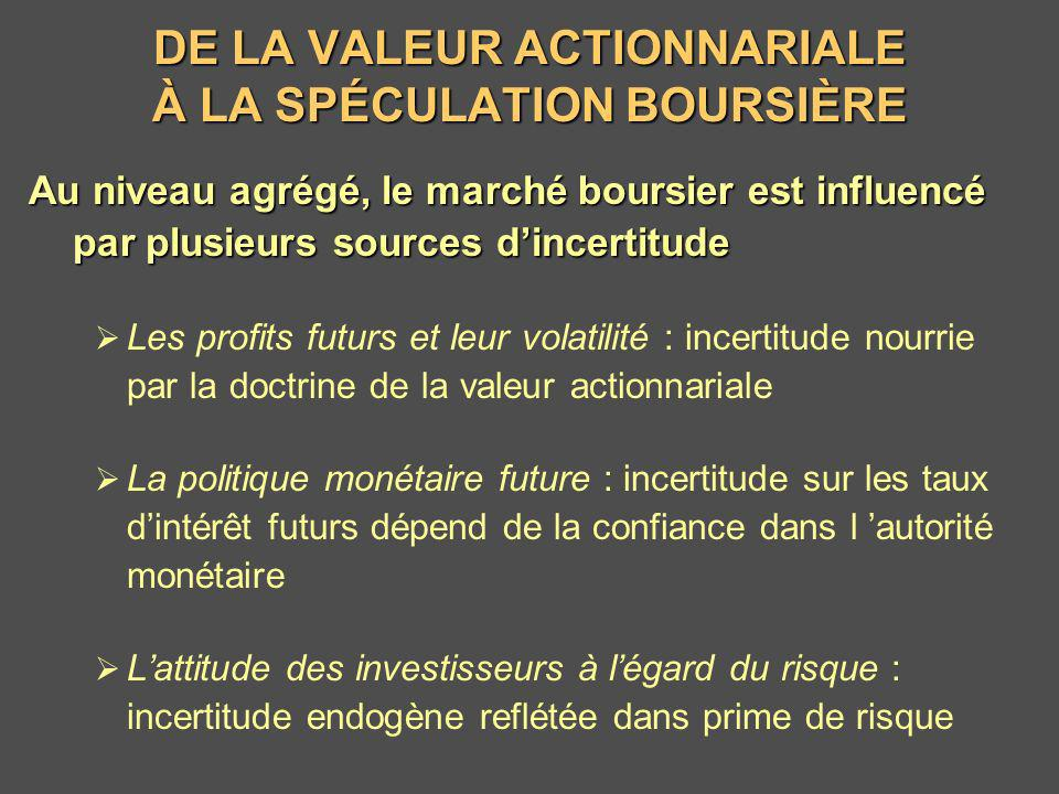 DE LA VALEUR ACTIONNARIALE À LA SPÉCULATION BOURSIÈRE
