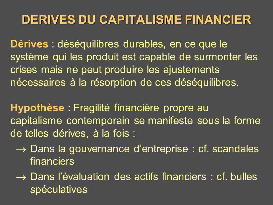 DERIVES DU CAPITALISME FINANCIER