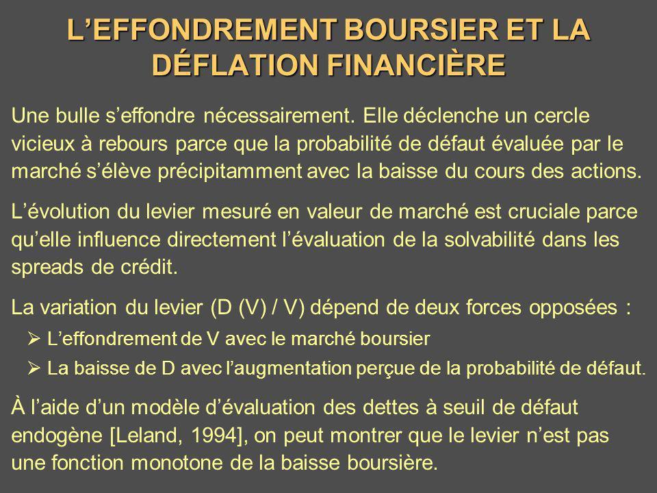 L'EFFONDREMENT BOURSIER ET LA DÉFLATION FINANCIÈRE