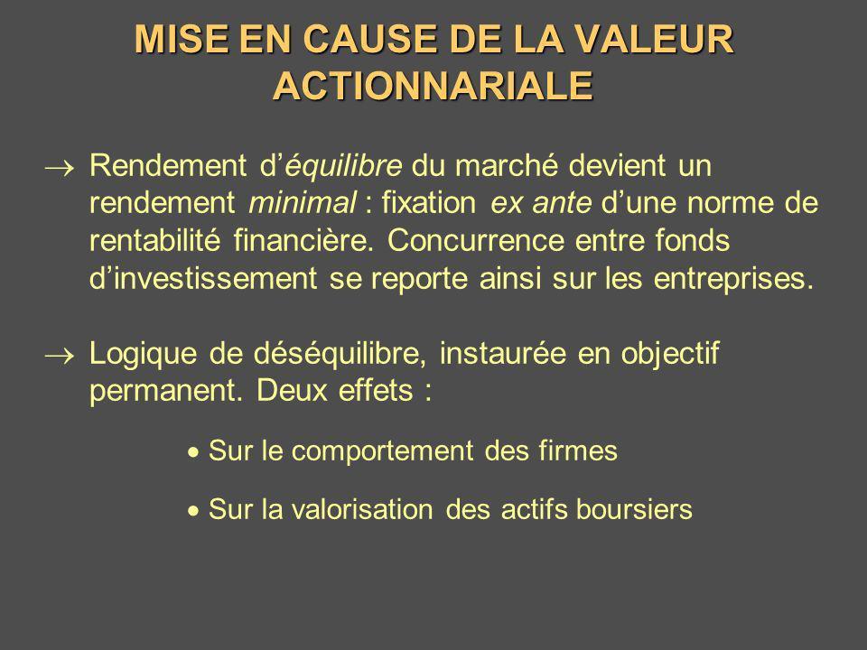 MISE EN CAUSE DE LA VALEUR ACTIONNARIALE