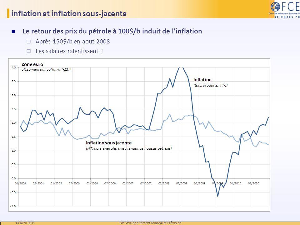 inflation et inflation sous-jacente