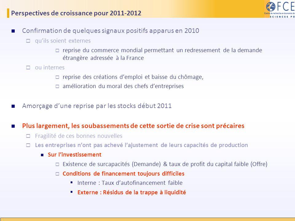 Perspectives de croissance pour 2011-2012