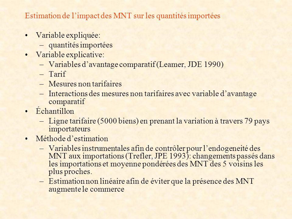 Estimation de l'impact des MNT sur les quantités importées