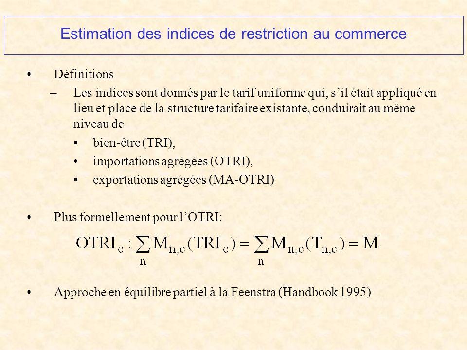 Estimation des indices de restriction au commerce