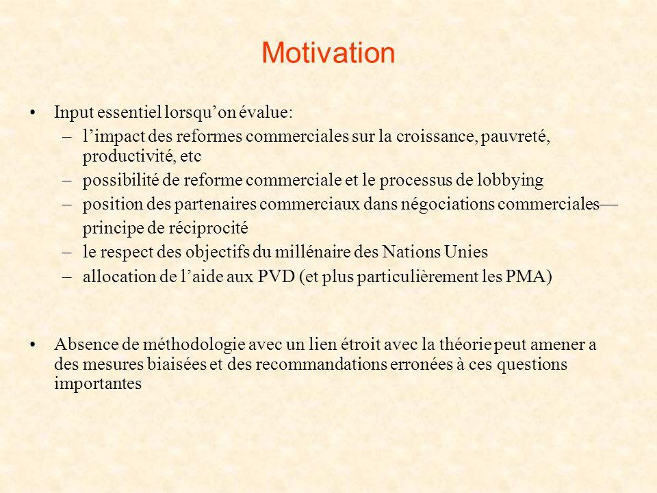 Motivation Input essentiel lorsqu'on évalue: