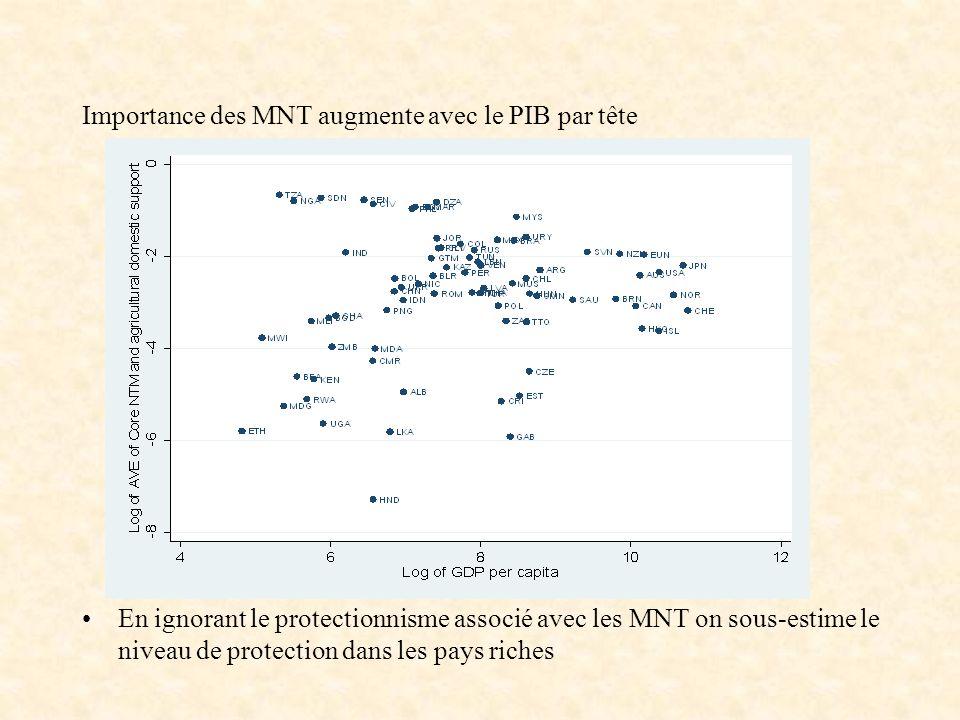 Importance des MNT augmente avec le PIB par tête