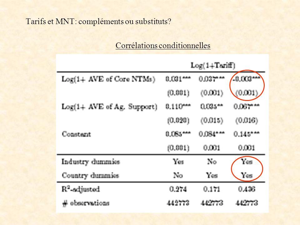 Tarifs et MNT: compléments ou substituts