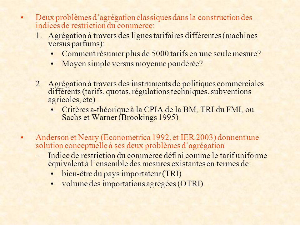 Deux problèmes d'agrégation classiques dans la construction des indices de restriction du commerce: