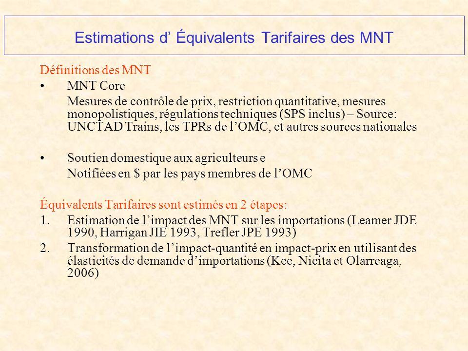 Estimations d' Équivalents Tarifaires des MNT