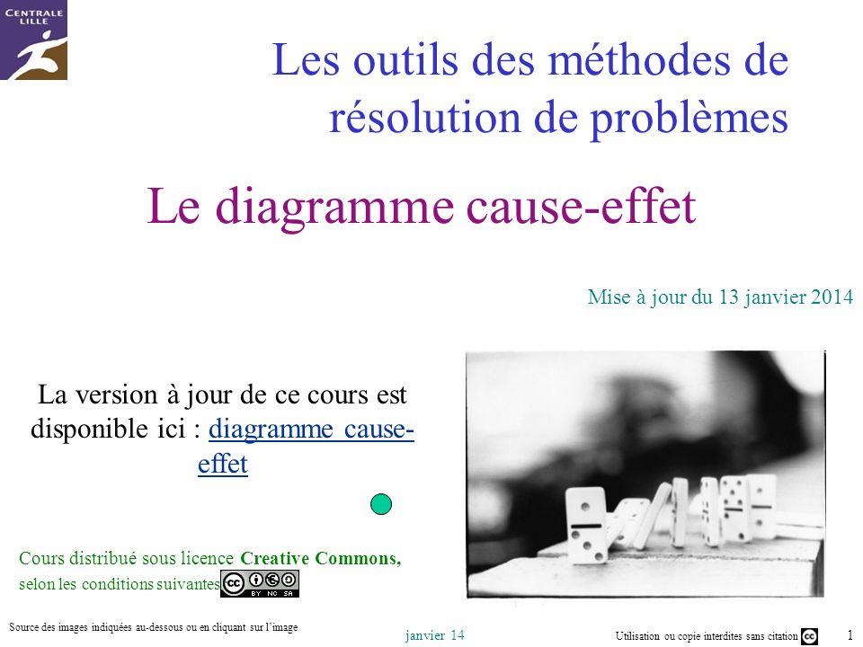 Les outils des méthodes de résolution de problèmes