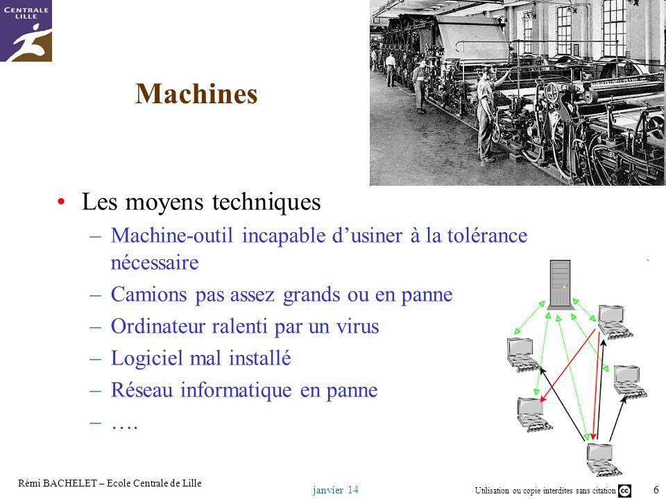 Machines Machines Les moyens techniques