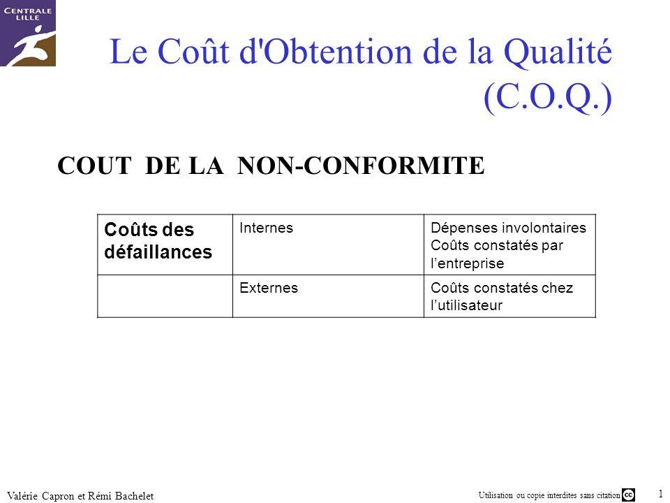 Le Coût d Obtention de la Qualité (C.O.Q.)