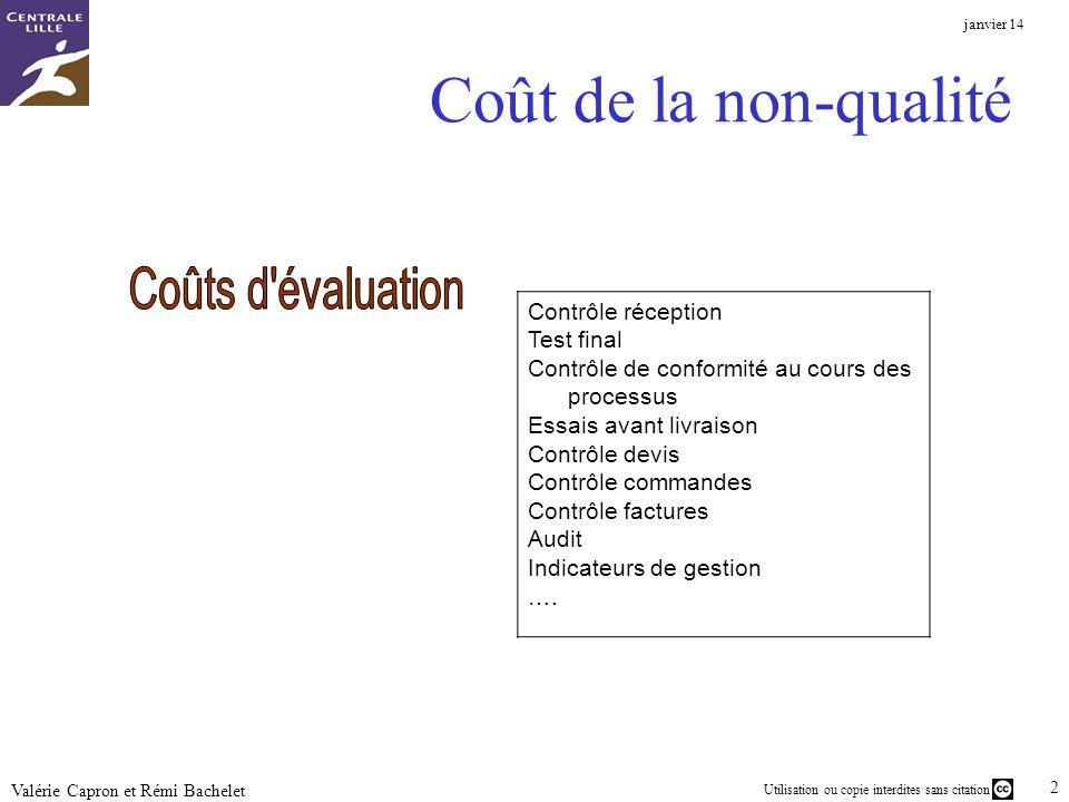 Coût de la non-qualité Coûts d évaluation Contrôle réception