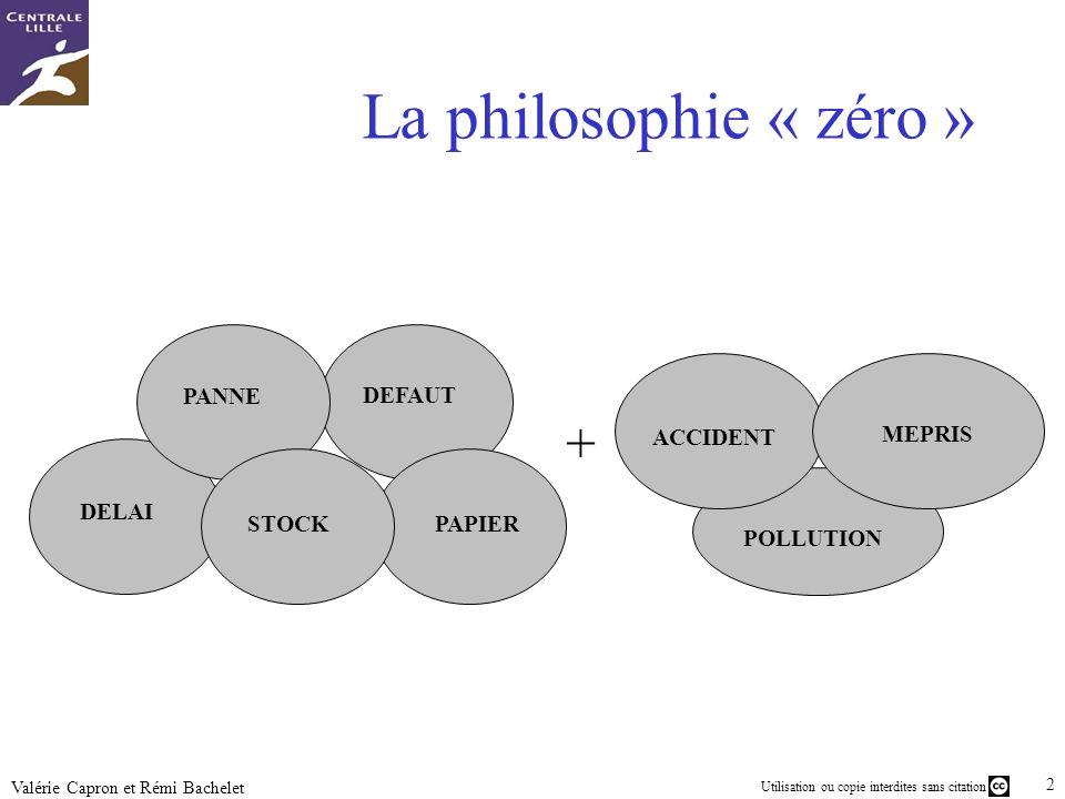 La philosophie « zéro » + PANNE DEFAUT ACCIDENT MEPRIS DELAI STOCK
