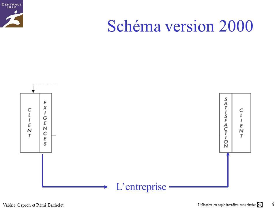 Schéma version 2000 L'entreprise Valérie Capron et Rémi Bachelet