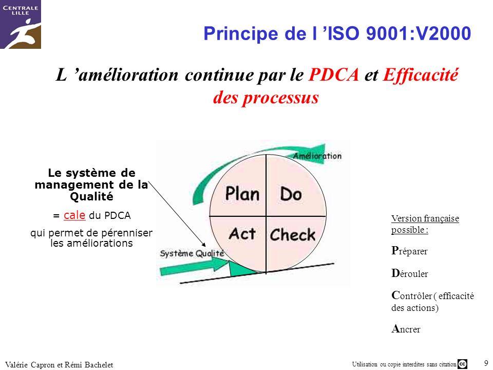 L 'amélioration continue par le PDCA et Efficacité des processus