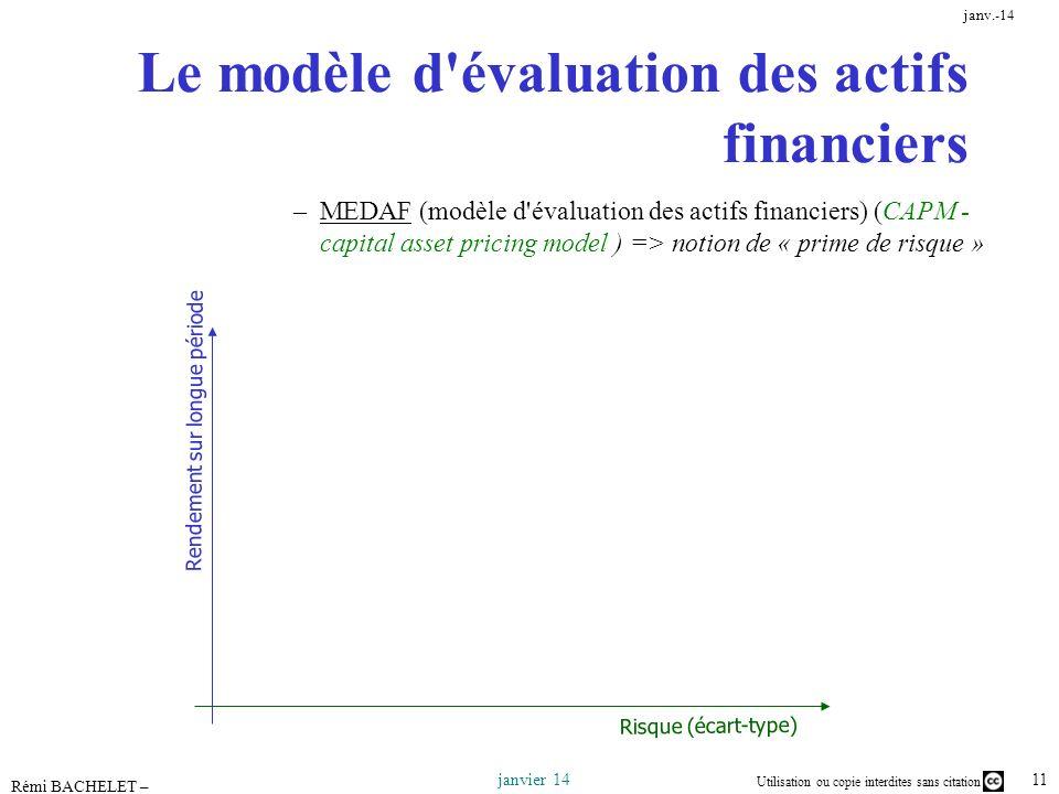Le modèle d évaluation des actifs financiers
