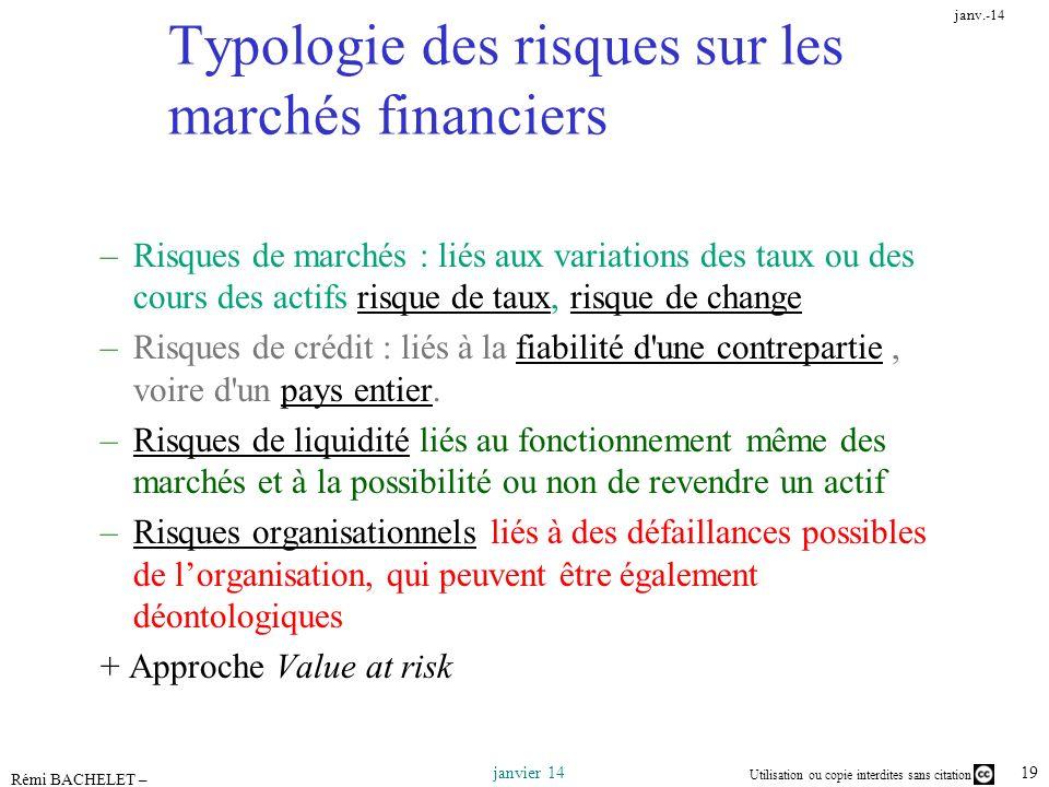 Typologie des risques sur les marchés financiers