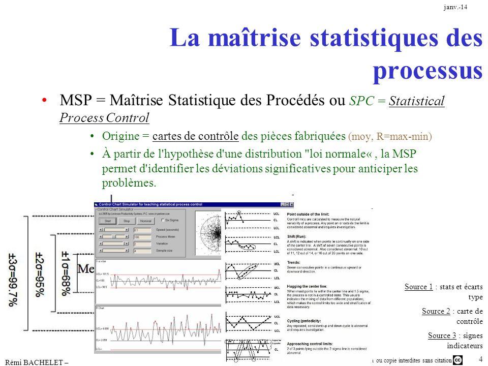 La maîtrise statistiques des processus