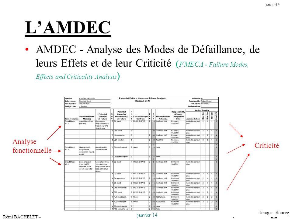 mars-17 L'AMDEC.