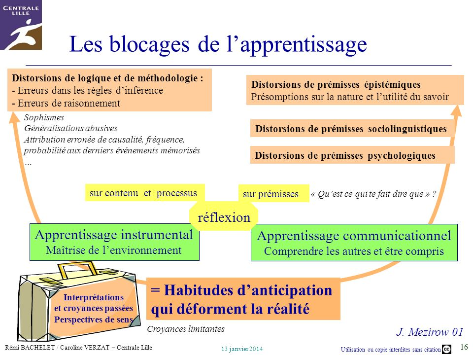 Les blocages de l'apprentissage