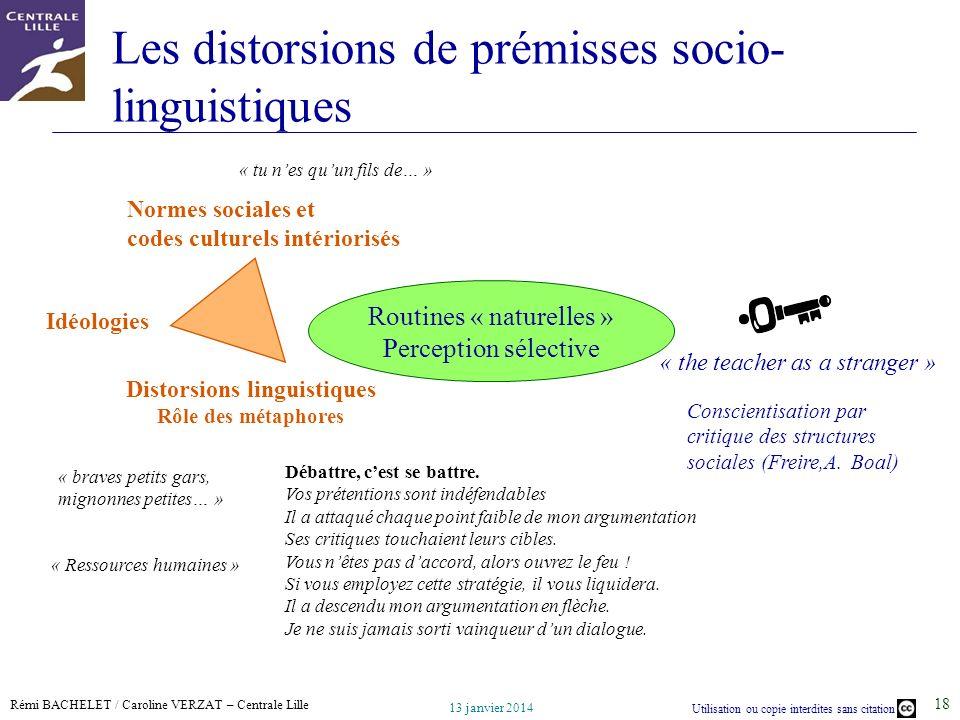 Les distorsions de prémisses socio-linguistiques