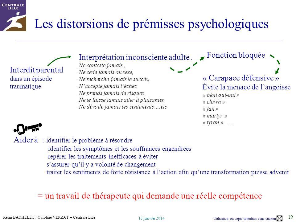Les distorsions de prémisses psychologiques
