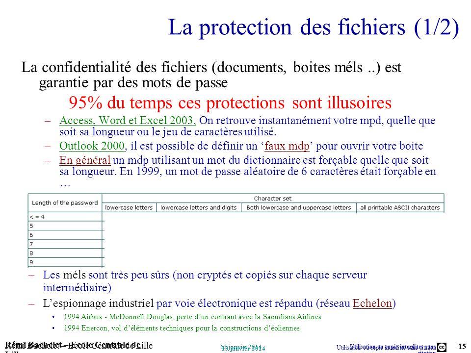 La protection des fichiers (1/2)