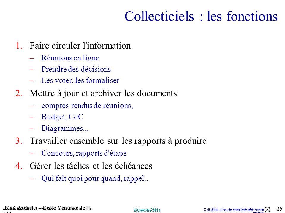 Collecticiels : les fonctions