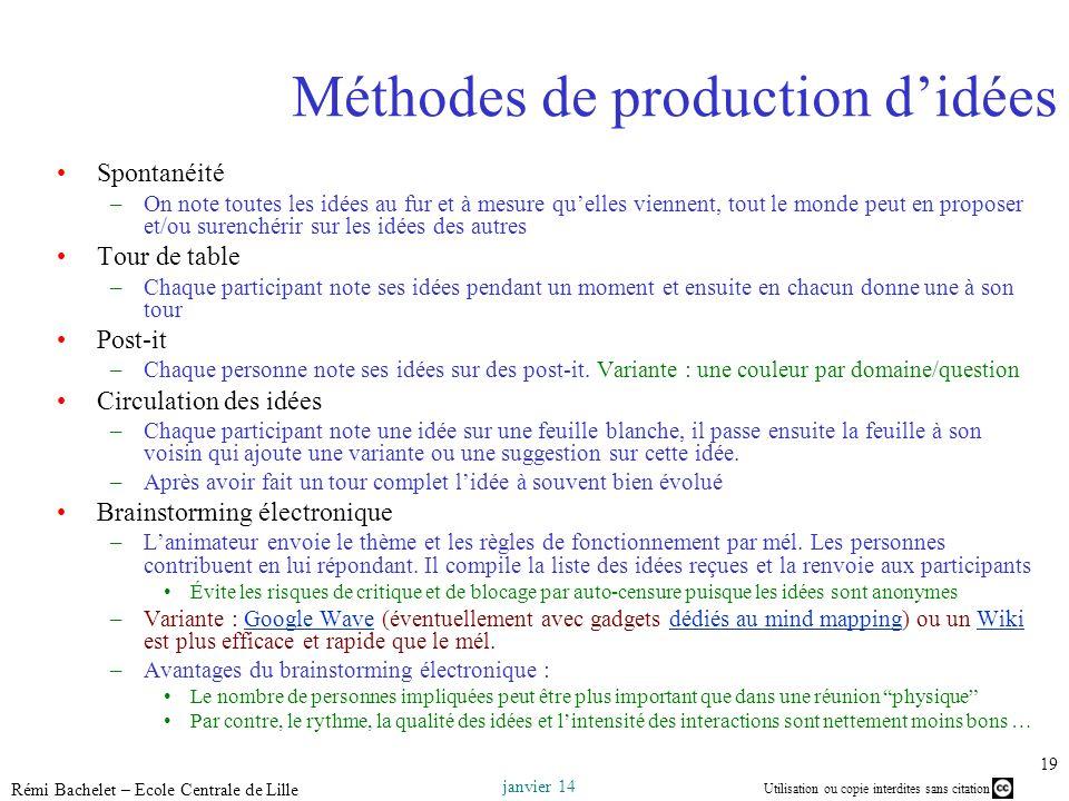 Méthodes de production d'idées