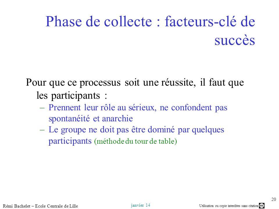 Phase de collecte : facteurs-clé de succès