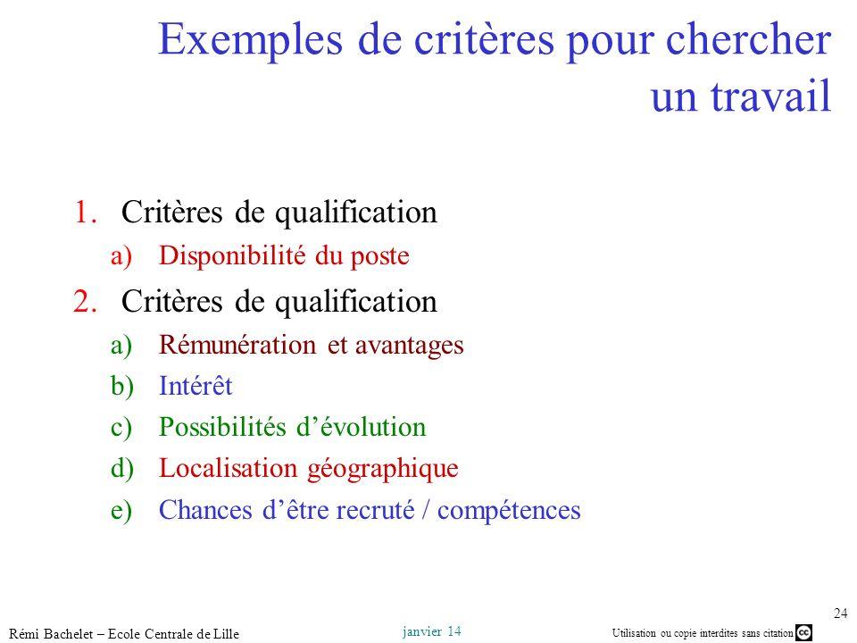 Exemples de critères pour chercher un travail