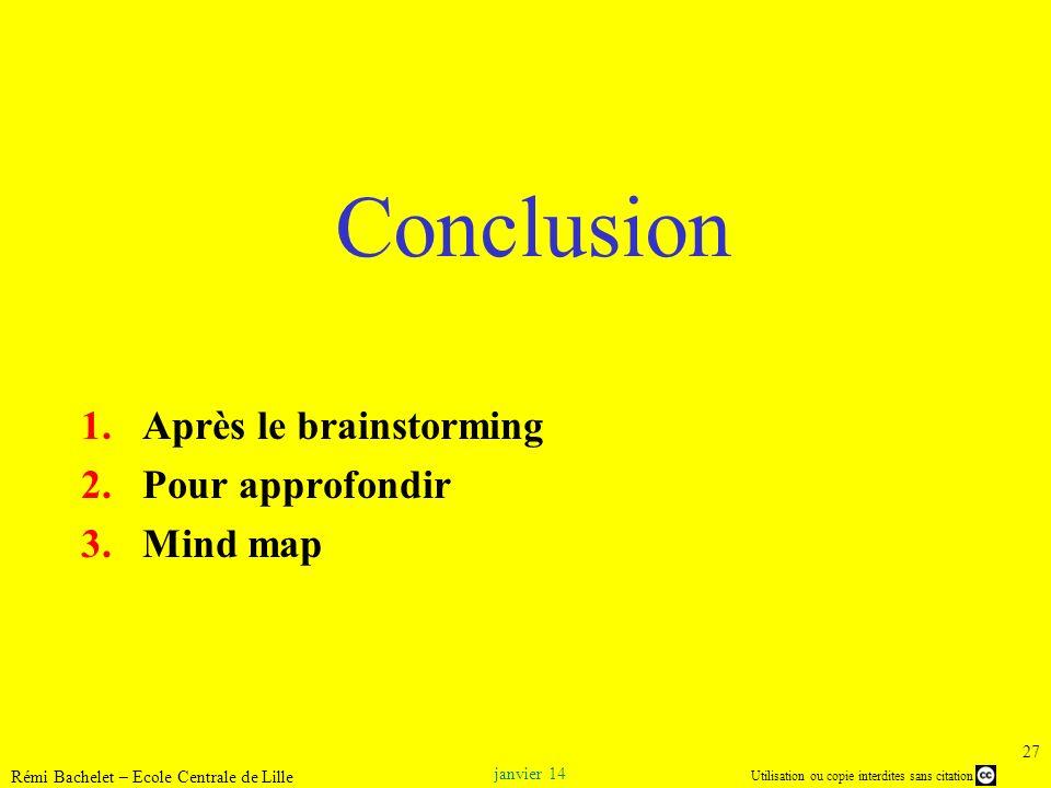 Conclusion Après le brainstorming Pour approfondir Mind map