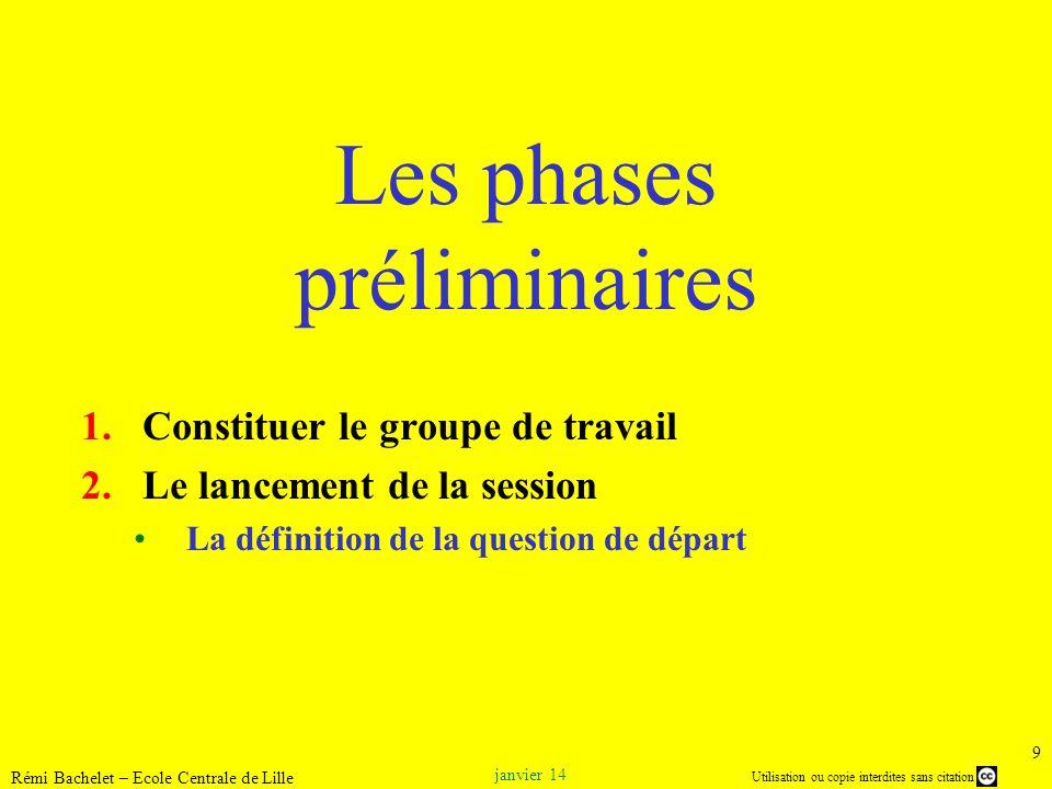 Les phases préliminaires