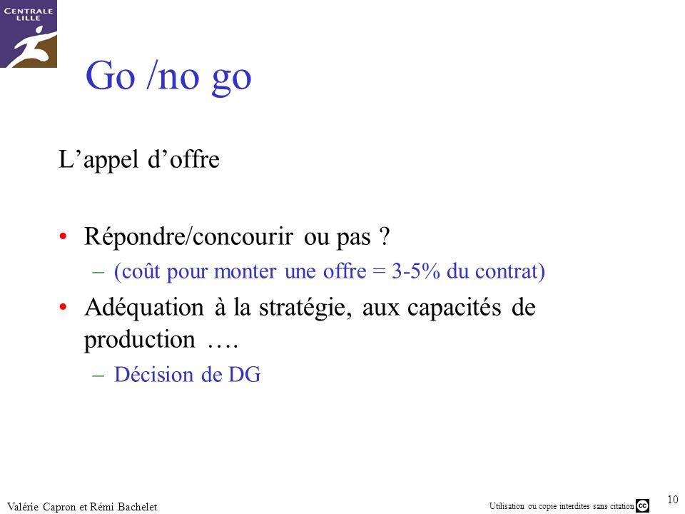 Go /no go L'appel d'offre Répondre/concourir ou pas
