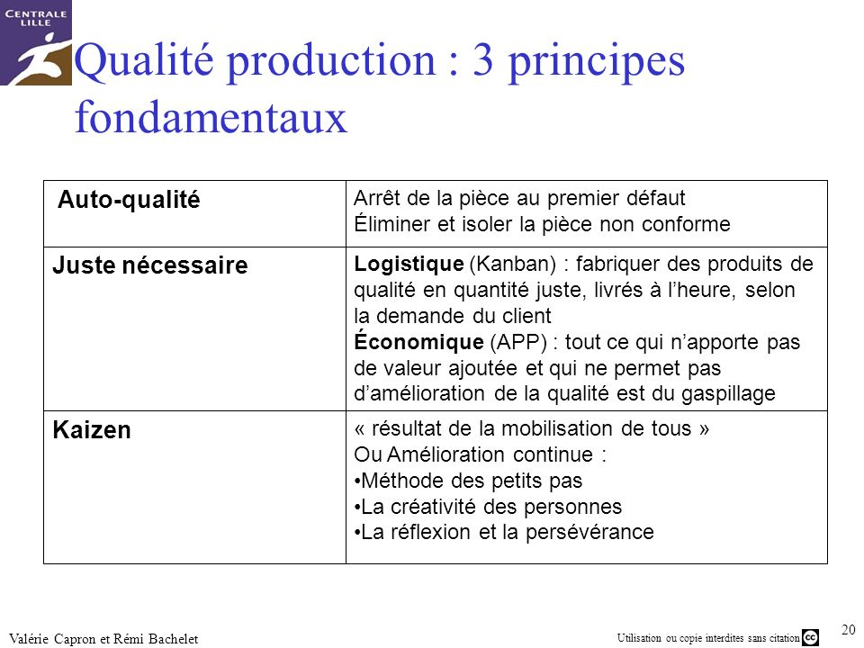 Qualité production : 3 principes fondamentaux