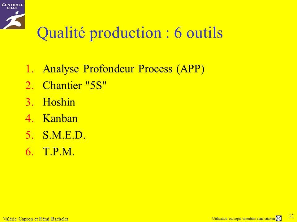 Qualité production : 6 outils