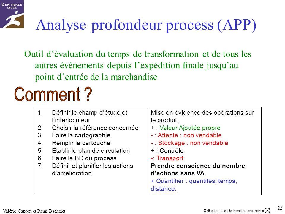 Analyse profondeur process (APP)