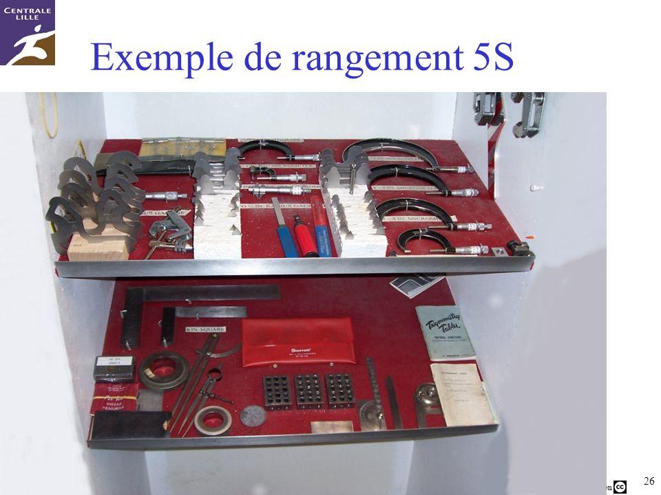 Exemple de rangement 5S Valérie Capron et Rémi Bachelet