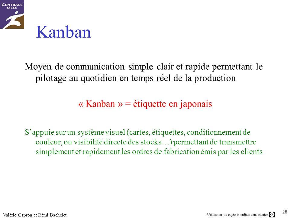 « Kanban » = étiquette en japonais