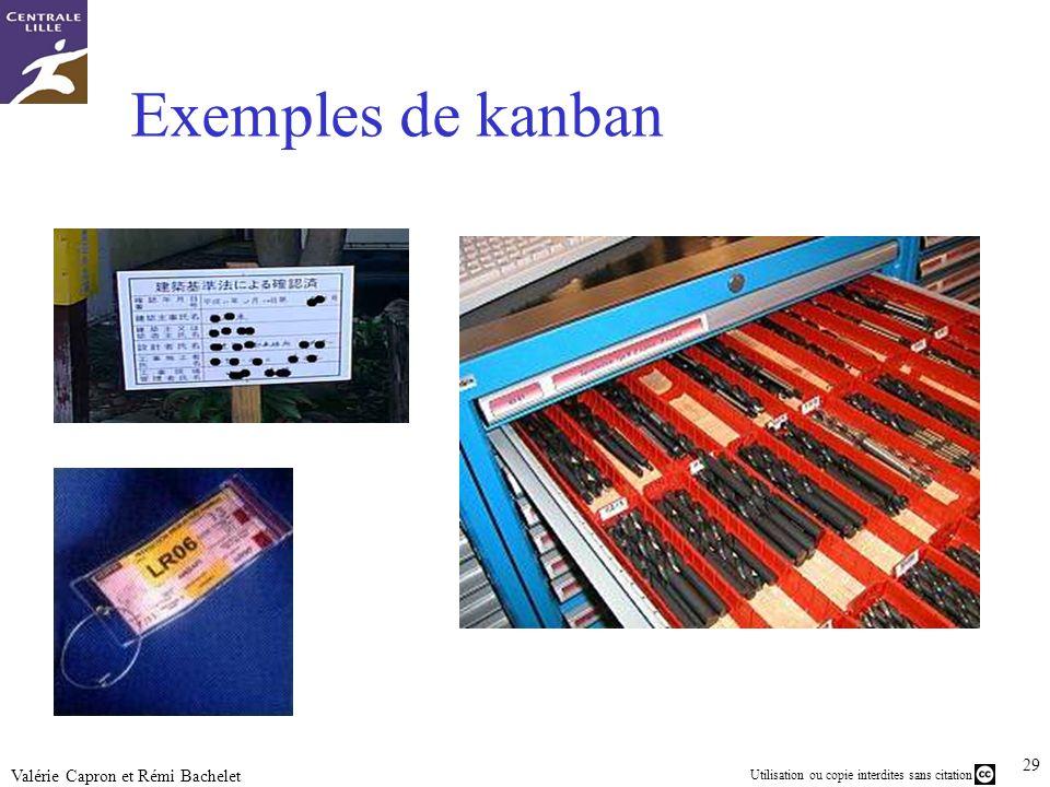 Exemples de kanban Valérie Capron et Rémi Bachelet