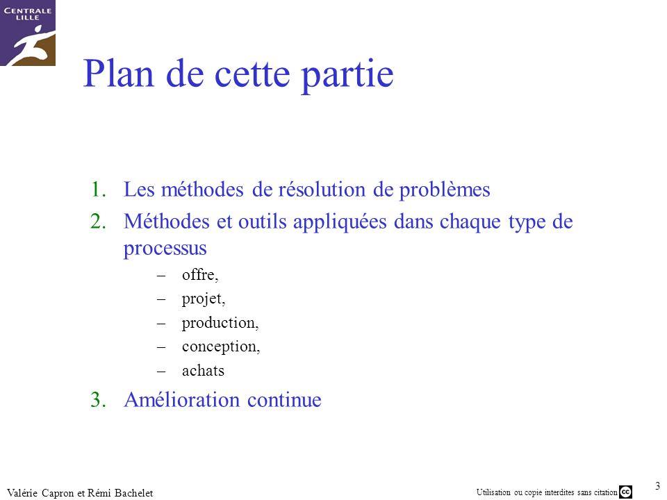 Plan de cette partie Les méthodes de résolution de problèmes