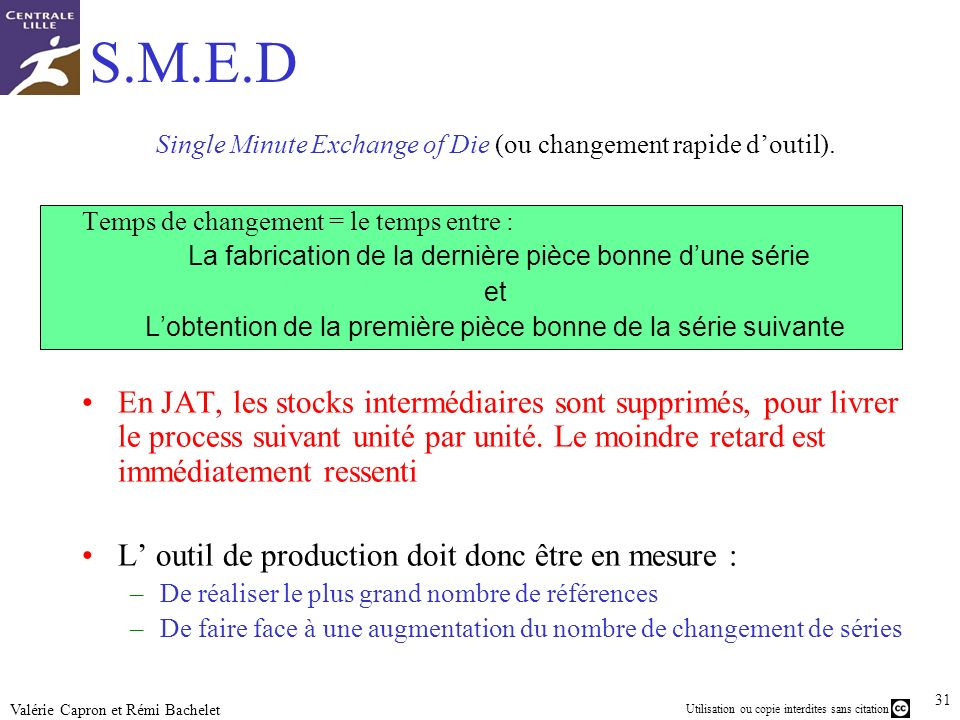 S.M.E.D Single Minute Exchange of Die (ou changement rapide d'outil). Temps de changement = le temps entre :