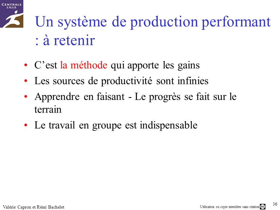 Un système de production performant : à retenir