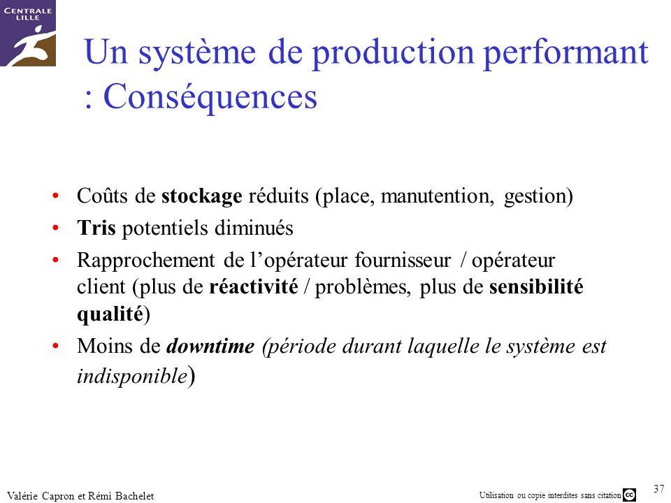 Un système de production performant : Conséquences